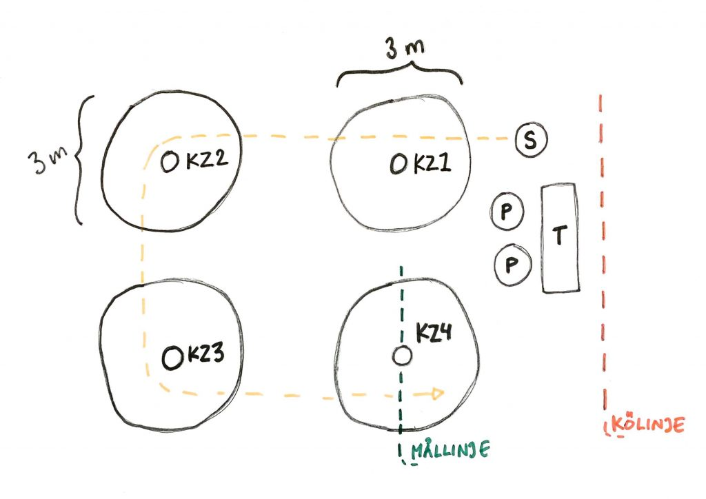 Handritad skiss över hur en plan för flipperboll ser ut.
